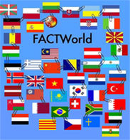 Factworld Countries